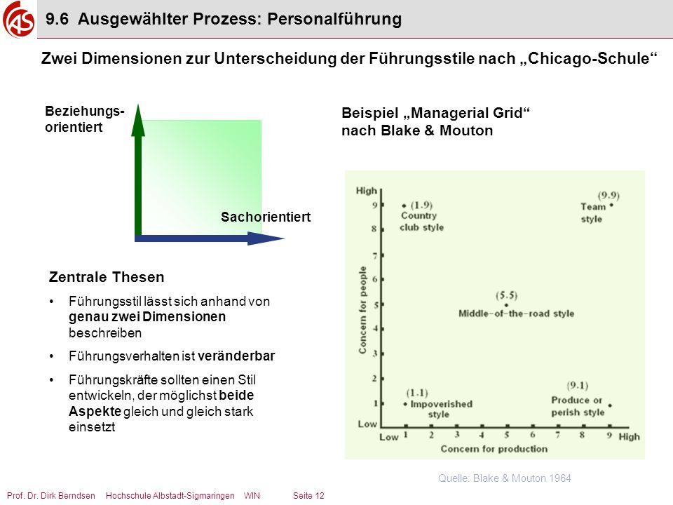 Prof. Dr. Dirk Berndsen Hochschule Albstadt-Sigmaringen WIN Seite 12 9.6 Ausgewählter Prozess: Personalführung Zwei Dimensionen zur Unterscheidung der