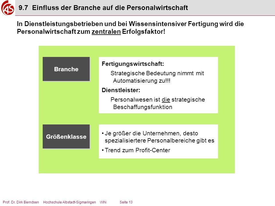 Prof. Dr. Dirk Berndsen Hochschule Albstadt-Sigmaringen WIN Seite 13 Branche Fertigungswirtschaft: Strategische Bedeutung nimmt mit Automatisierung zu
