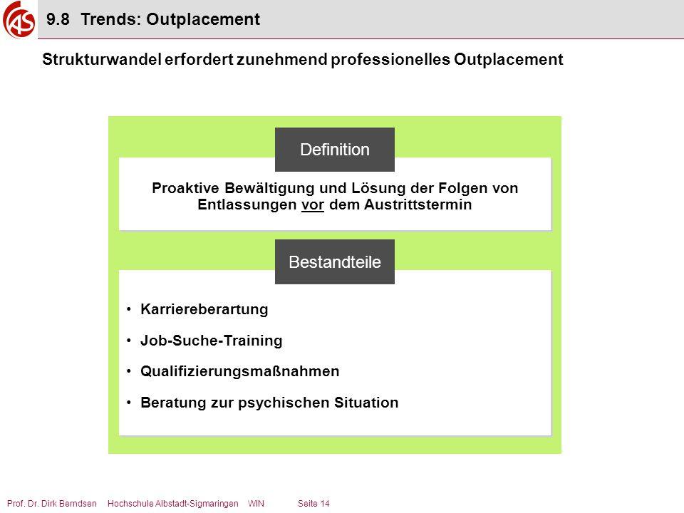 Prof. Dr. Dirk Berndsen Hochschule Albstadt-Sigmaringen WIN Seite 14 Proaktive Bewältigung und Lösung der Folgen von Entlassungen vor dem Austrittster