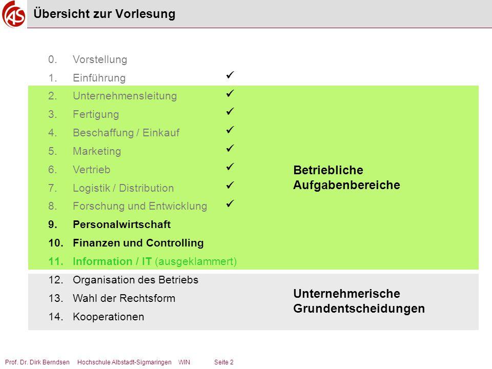 Prof. Dr. Dirk Berndsen Hochschule Albstadt-Sigmaringen WIN Seite 2 Unternehmerische Grundentscheidungen Betriebliche Aufgabenbereiche Übersicht zur V