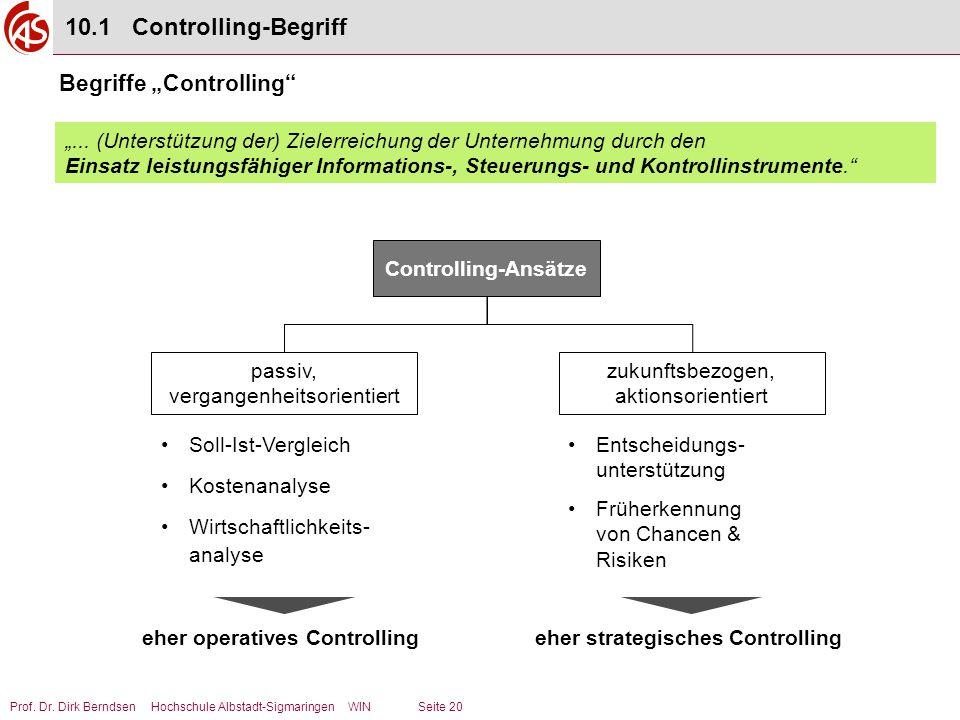 Prof. Dr. Dirk Berndsen Hochschule Albstadt-Sigmaringen WIN Seite 20 Controlling-Ansätze passiv, vergangenheitsorientiert zukunftsbezogen, aktionsorie