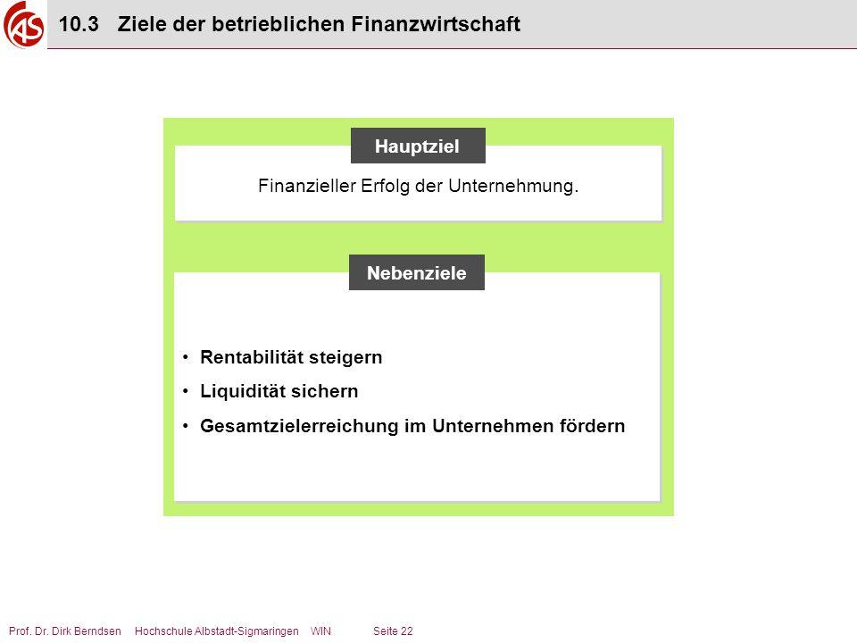 Prof. Dr. Dirk Berndsen Hochschule Albstadt-Sigmaringen WIN Seite 22 Finanzieller Erfolg der Unternehmung. Hauptziel Rentabilität steigern Liquidität