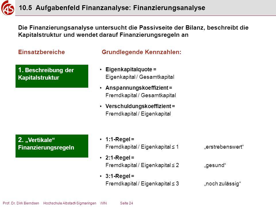 Prof. Dr. Dirk Berndsen Hochschule Albstadt-Sigmaringen WIN Seite 24 10.5 Aufgabenfeld Finanzanalyse: Finanzierungsanalyse Die Finanzierungsanalyse un