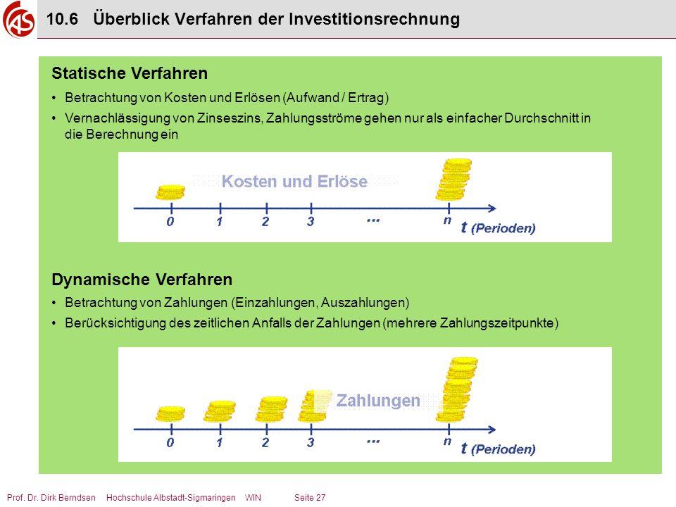 Prof. Dr. Dirk Berndsen Hochschule Albstadt-Sigmaringen WIN Seite 27 10.6 Überblick Verfahren der Investitionsrechnung Dynamische Verfahren Betrachtun