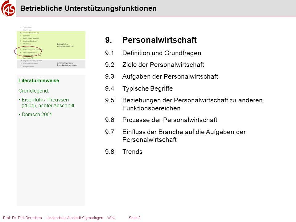 Prof. Dr. Dirk Berndsen Hochschule Albstadt-Sigmaringen WIN Seite 3 Betriebliche Unterstützungsfunktionen 9.Personalwirtschaft 9.1Definition und Grund
