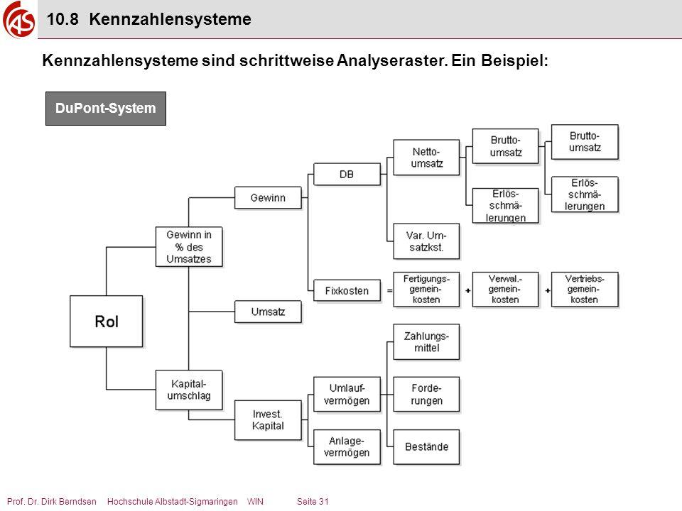 Prof. Dr. Dirk Berndsen Hochschule Albstadt-Sigmaringen WIN Seite 31 Kennzahlensysteme sind schrittweise Analyseraster. Ein Beispiel: DuPont-System 10