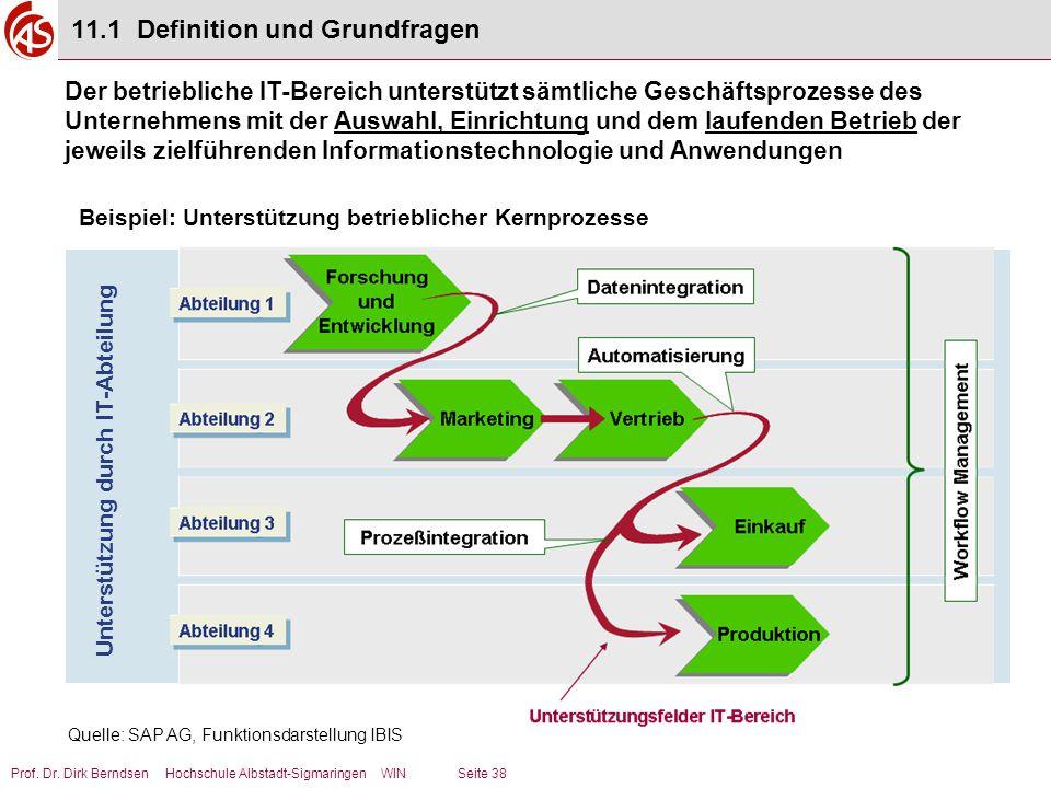 Prof. Dr. Dirk Berndsen Hochschule Albstadt-Sigmaringen WIN Seite 38 11.1 Definition und Grundfragen Der betriebliche IT-Bereich unterstützt sämtliche