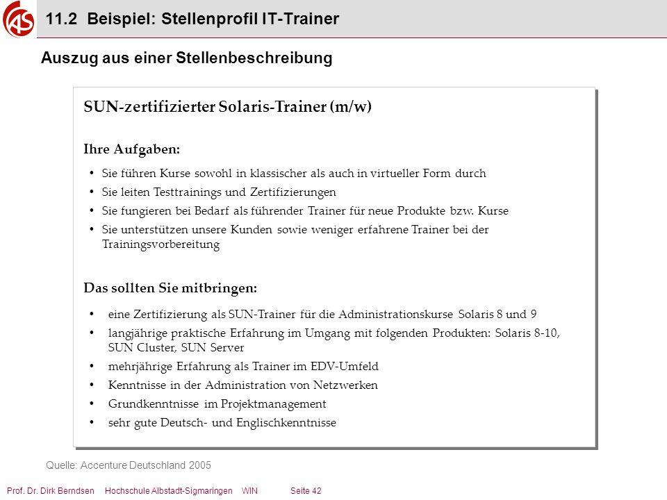 Prof. Dr. Dirk Berndsen Hochschule Albstadt-Sigmaringen WIN Seite 42 11.2 Beispiel: Stellenprofil IT-Trainer  Sie führen Kurse sowohl in klassischer