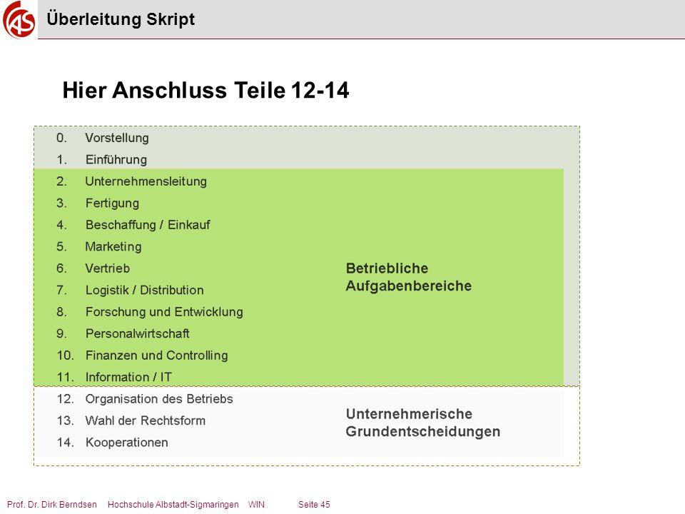 Prof. Dr. Dirk Berndsen Hochschule Albstadt-Sigmaringen WIN Seite 45 Überleitung Skript Hier Anschluss Teile 12-14