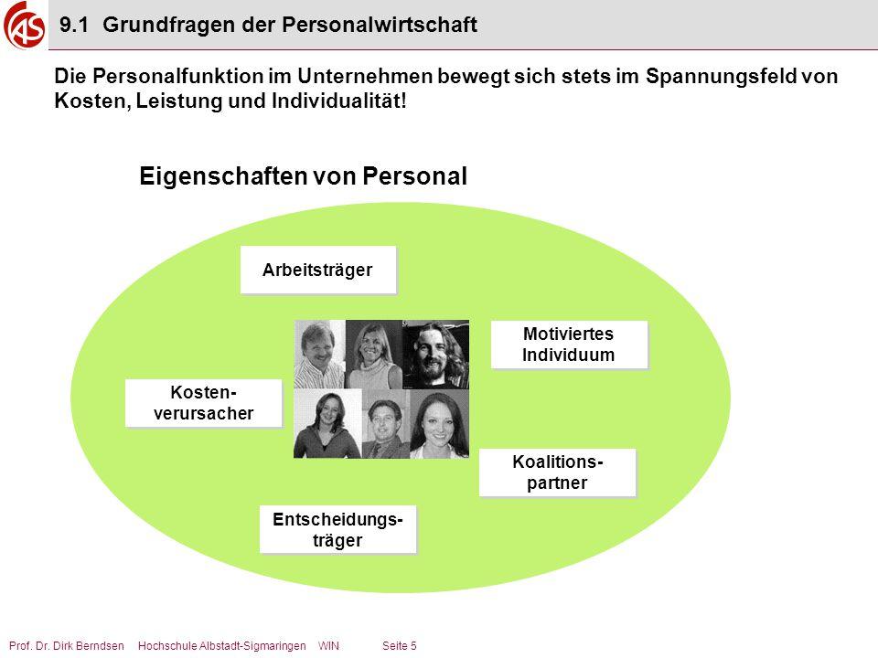 Prof. Dr. Dirk Berndsen Hochschule Albstadt-Sigmaringen WIN Seite 5 Die Personalfunktion im Unternehmen bewegt sich stets im Spannungsfeld von Kosten,