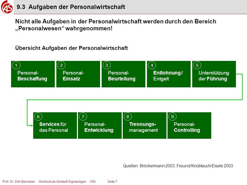 """Prof. Dr. Dirk Berndsen Hochschule Albstadt-Sigmaringen WIN Seite 7 Nicht alle Aufgaben in der Personalwirtschaft werden durch den Bereich """"Personalwe"""