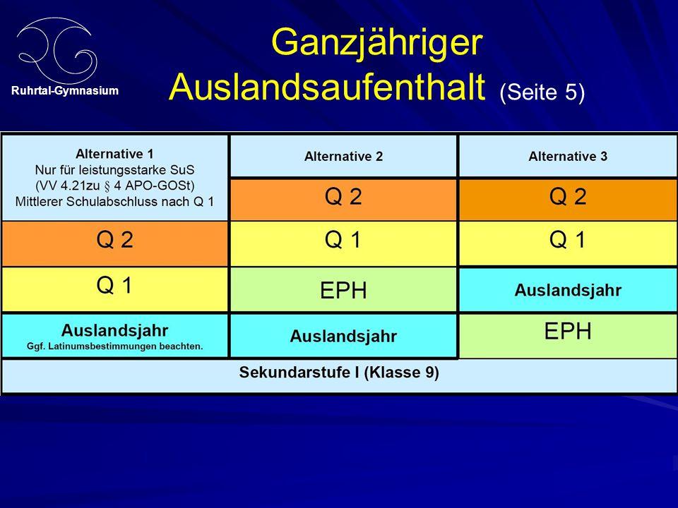Ruhrtal-Gymnasium Ganzjähriger Auslandsaufenthalt (Seite 5)