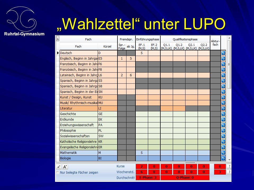 """Ruhrtal-Gymnasium """"Wahlzettel"""" unter LUPO"""