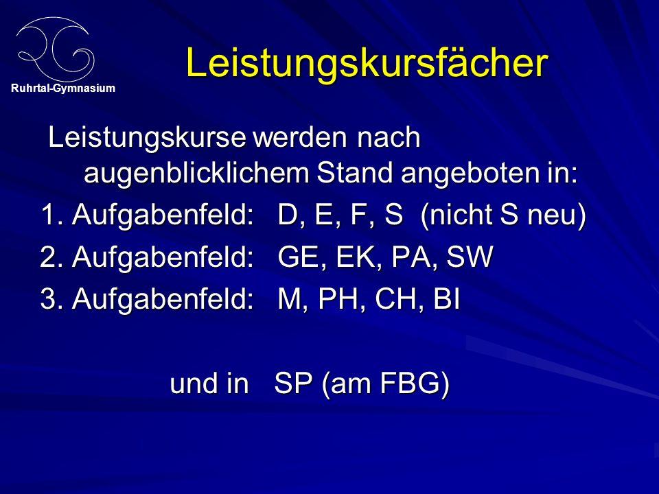 Ruhrtal-Gymnasium Leistungskursfächer Leistungskurse werden nach augenblicklichem Stand angeboten in: Leistungskurse werden nach augenblicklichem Stand angeboten in: 1.
