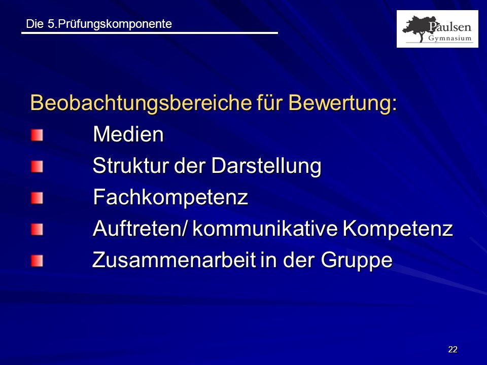 Die 5.Prüfungskomponente 22 Beobachtungsbereiche für Bewertung: Medien Struktur der Darstellung Struktur der DarstellungFachkompetenz Auftreten/ kommu