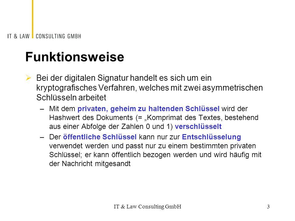 IT & Law Consulting GmbH34 Haben Sie Fragen .mag.