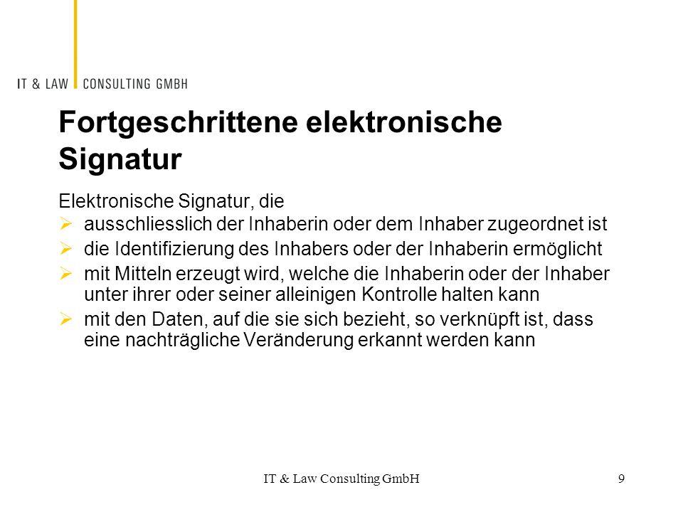 Fortgeschrittene elektronische Signatur Elektronische Signatur, die  ausschliesslich der Inhaberin oder dem Inhaber zugeordnet ist  die Identifizier