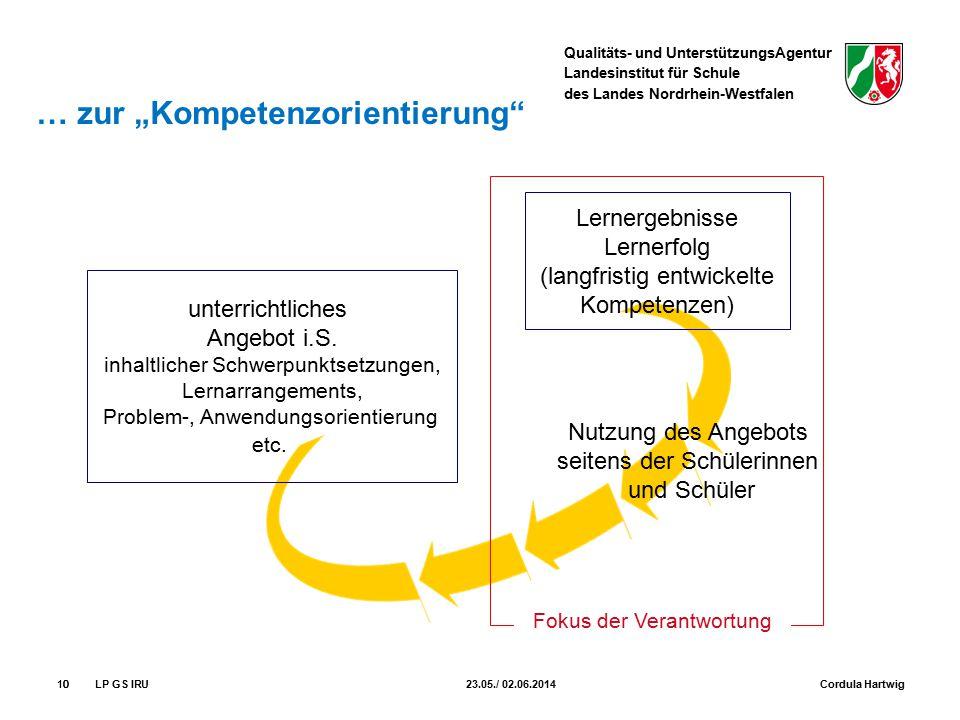 Qualitäts- und UnterstützungsAgentur Landesinstitut für Schule des Landes Nordrhein-Westfalen 10 unterrichtliches Angebot i.S. inhaltlicher Schwerpunk
