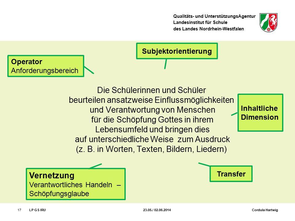 Qualitäts- und UnterstützungsAgentur Landesinstitut für Schule des Landes Nordrhein-Westfalen 17LP GS IRU 23.05./ 02.06.2014 Cordula Hartwig Operator