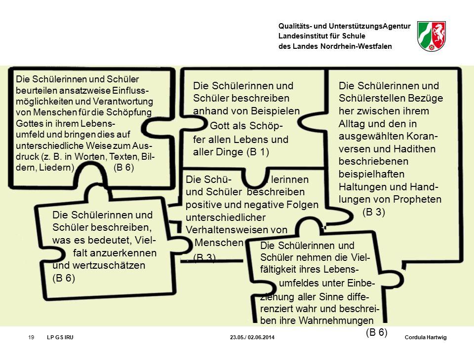 Qualitäts- und UnterstützungsAgentur Landesinstitut für Schule des Landes Nordrhein-Westfalen 19LP GS IRU 23.05./ 02.06.2014 Cordula Hartwig Die Schül