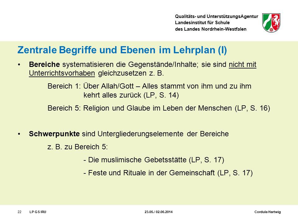 Qualitäts- und UnterstützungsAgentur Landesinstitut für Schule des Landes Nordrhein-Westfalen Zentrale Begriffe und Ebenen im Lehrplan (I) Bereiche sy