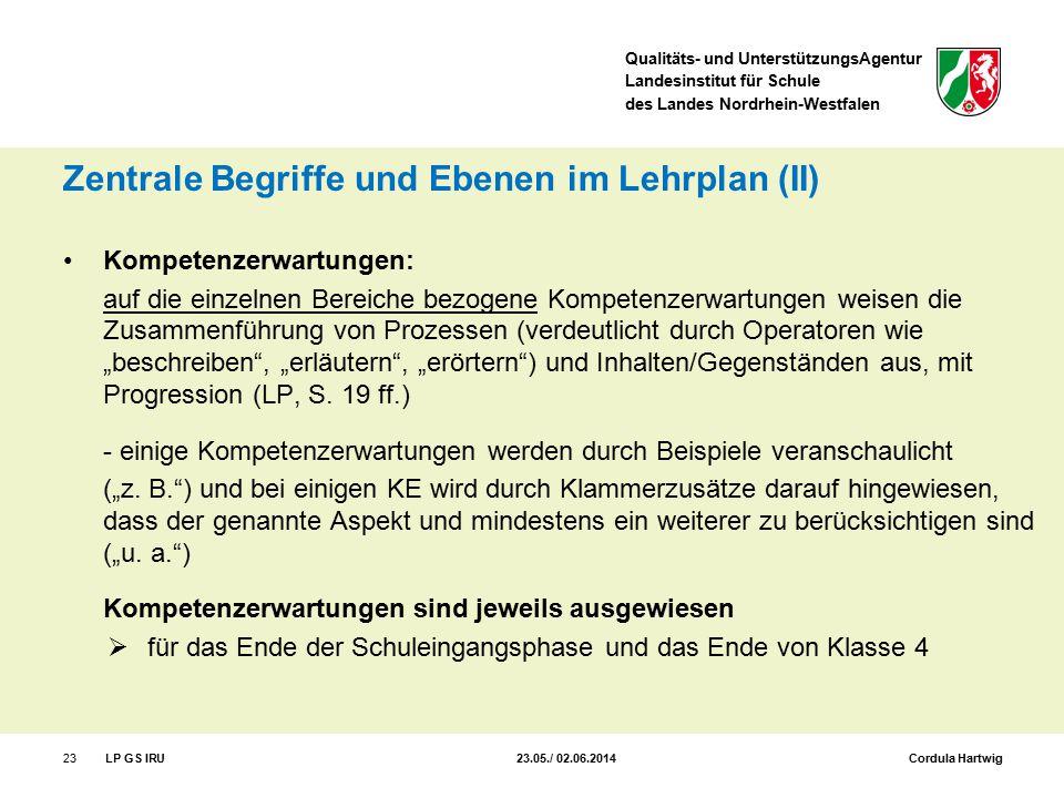 Qualitäts- und UnterstützungsAgentur Landesinstitut für Schule des Landes Nordrhein-Westfalen Zentrale Begriffe und Ebenen im Lehrplan (II) Kompetenze