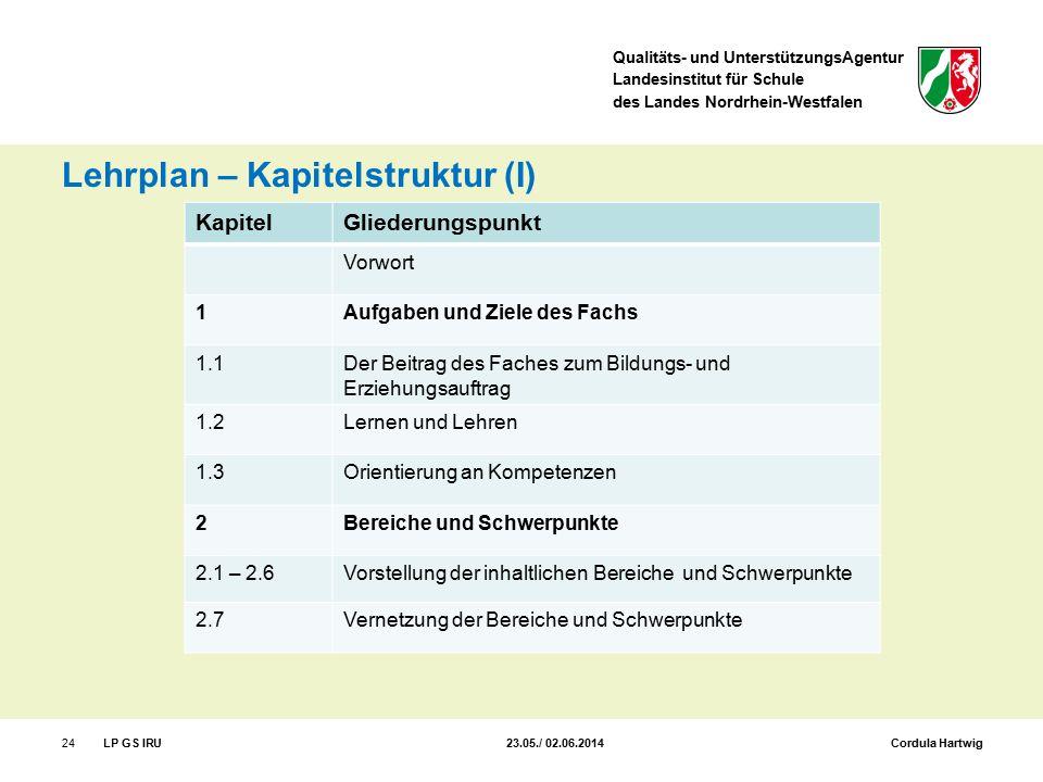 Qualitäts- und UnterstützungsAgentur Landesinstitut für Schule des Landes Nordrhein-Westfalen Lehrplan – Kapitelstruktur (I) 24LP GS IRU 23.05./ 02.06