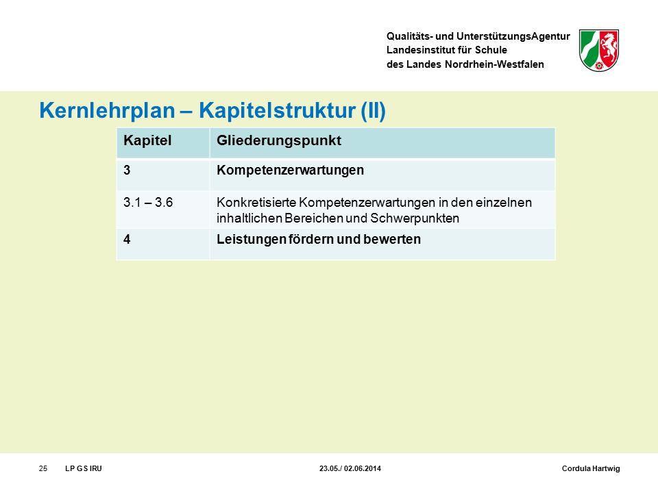 Qualitäts- und UnterstützungsAgentur Landesinstitut für Schule des Landes Nordrhein-Westfalen Kernlehrplan – Kapitelstruktur (II) 25LP GS IRU 23.05./