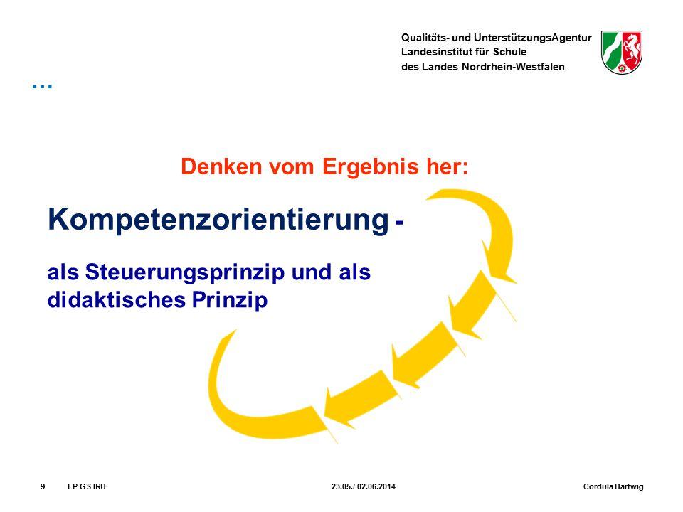 Qualitäts- und UnterstützungsAgentur Landesinstitut für Schule des Landes Nordrhein-Westfalen 99 als Steuerungsprinzip und als didaktisches Prinzip Ko