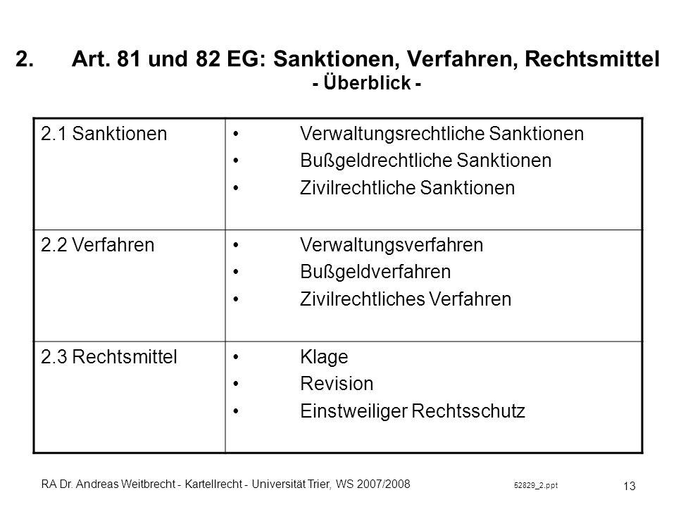 RA Dr. Andreas Weitbrecht - Kartellrecht - Universität Trier, WS 2007/2008 52829_2.ppt 2.Art. 81 und 82 EG: Sanktionen, Verfahren, Rechtsmittel - Über