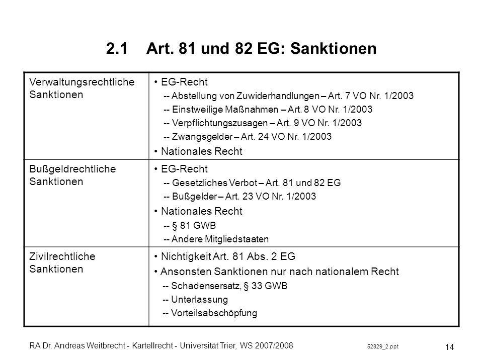 RA Dr. Andreas Weitbrecht - Kartellrecht - Universität Trier, WS 2007/2008 52829_2.ppt 2.1Art. 81 und 82 EG: Sanktionen 14 Verwaltungsrechtliche Sankt