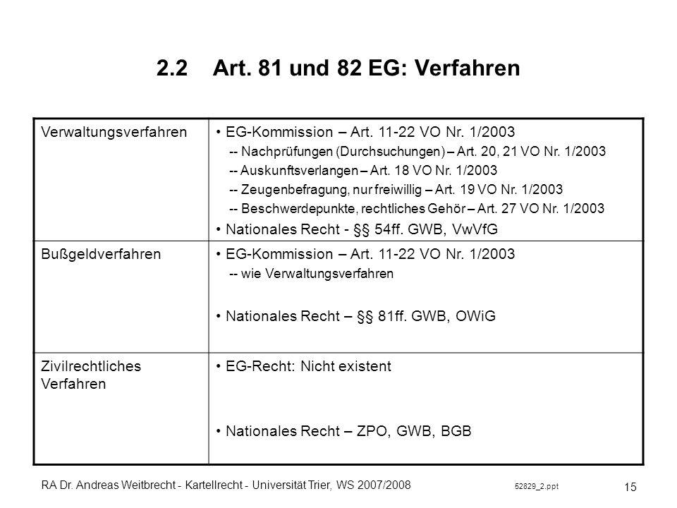 RA Dr. Andreas Weitbrecht - Kartellrecht - Universität Trier, WS 2007/2008 52829_2.ppt 2.2Art. 81 und 82 EG: Verfahren 15 Verwaltungsverfahren EG-Komm