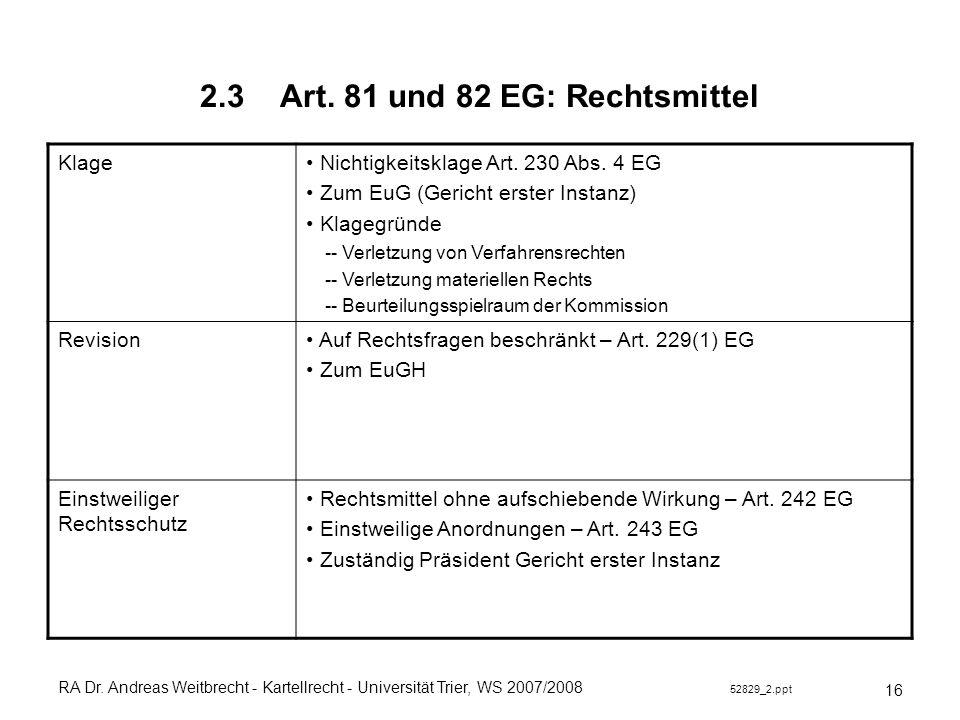 RA Dr. Andreas Weitbrecht - Kartellrecht - Universität Trier, WS 2007/2008 52829_2.ppt 2.3Art. 81 und 82 EG: Rechtsmittel 16 Klage Nichtigkeitsklage A