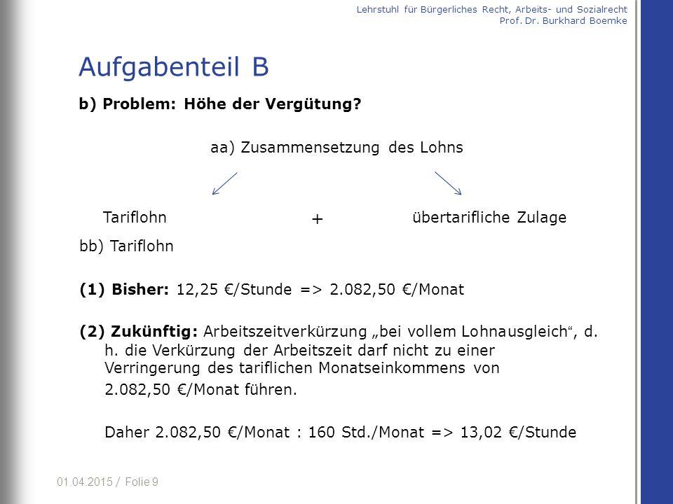 01.04.2015 / Folie 9 b) Problem: Höhe der Vergütung.