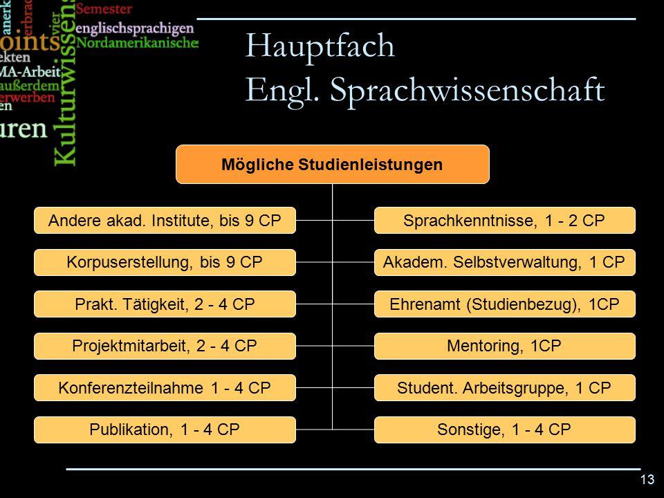 13 Hauptfach Engl. Sprachwissenschaft Mögliche Studienleistungen Andere akad. Institute, bis 9 CP Korpuserstellung, bis 9 CP Prakt. Tätigkeit, 2 - 4 C