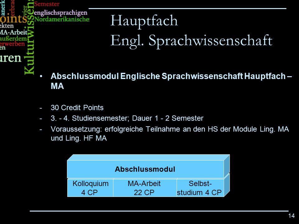 14 Abschlussmodul Englische Sprachwissenschaft Hauptfach – MA -30 Credit Points -3. - 4. Studiensemester; Dauer 1 - 2 Semester -Voraussetzung: erfolgr