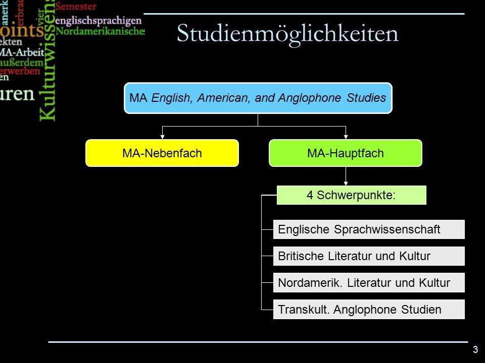 3 MA English, American, and Anglophone Studies MA-HauptfachMA-Nebenfach 4 Schwerpunkte: Englische Sprachwissenschaft Britische Literatur und Kultur No
