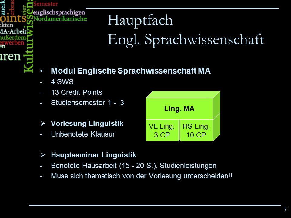 7 Hauptfach Engl. Sprachwissenschaft Modul Englische Sprachwissenschaft MA -4 SWS -13 Credit Points -Studiensemester 1 - 3  Vorlesung Linguistik -Unb
