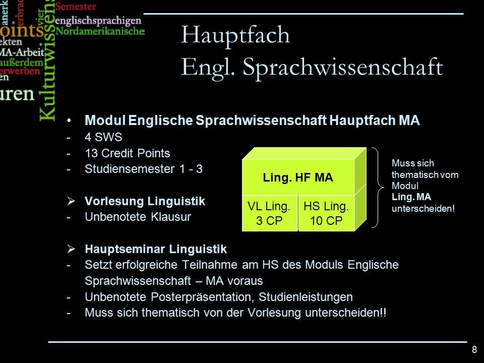 8 Hauptfach Engl. Sprachwissenschaft Modul Englische Sprachwissenschaft Hauptfach MA -4 SWS -13 Credit Points -Studiensemester 1 - 3  Vorlesung Lingu
