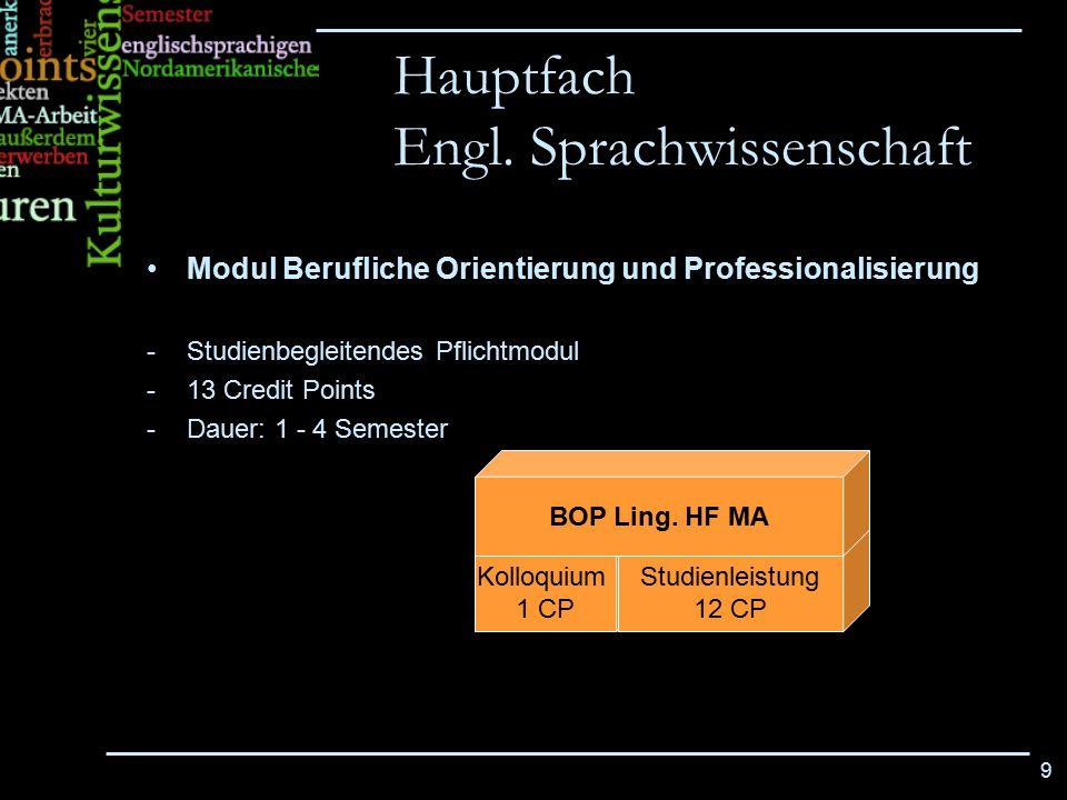 9 Hauptfach Engl. Sprachwissenschaft Modul Berufliche Orientierung und Professionalisierung -Studienbegleitendes Pflichtmodul -13 Credit Points -Dauer