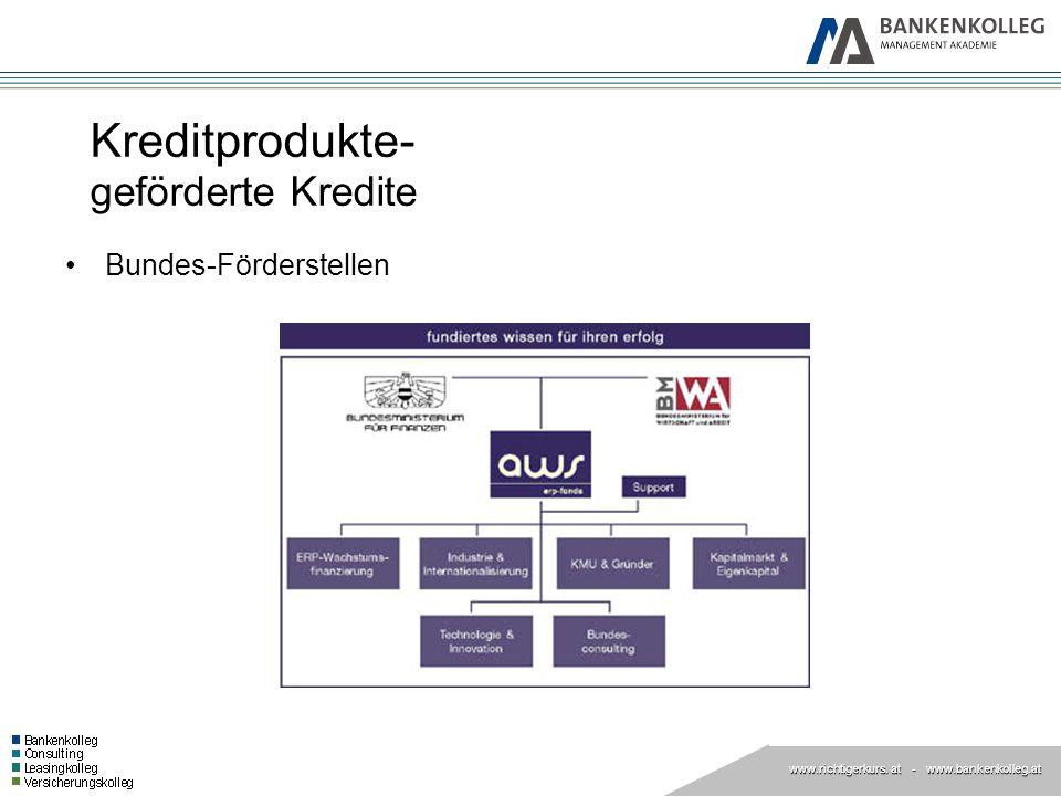 www.richtigerkurs. at www.richtigerkurs. at - www.bankenkolleg.at Kreditprodukte- geförderte Kredite Bundes-Förderstellen