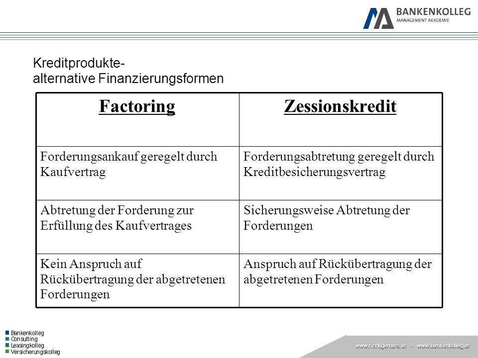 www.richtigerkurs. at www.richtigerkurs. at - www.bankenkolleg.at Kreditprodukte- alternative Finanzierungsformen Anspruch auf Rückübertragung der abg