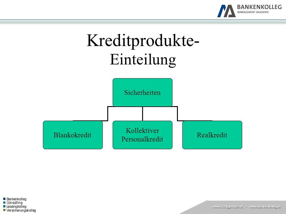 www.richtigerkurs. at www.richtigerkurs. at - www.bankenkolleg.at Kreditprodukte- Einteilung Sicherheiten Blankokredit Kollektiver Personalkredit Real