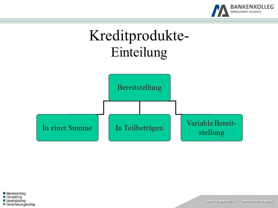 www.richtigerkurs. at www.richtigerkurs. at - www.bankenkolleg.at Kreditprodukte- Einteilung Bereitstellung In einer SummeIn Teilbeträgen Variable Ber