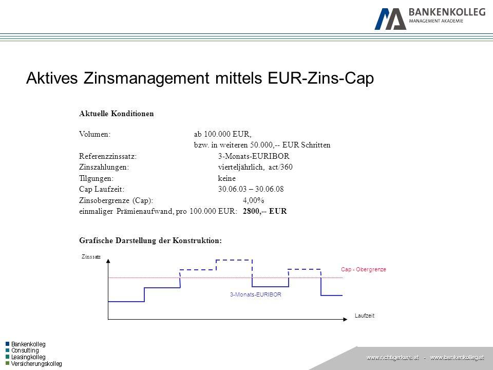 www.richtigerkurs. at www.richtigerkurs. at - www.bankenkolleg.at Aktives Zinsmanagement mittels EUR-Zins-Cap Aktuelle Konditionen Volumen:ab 100.000