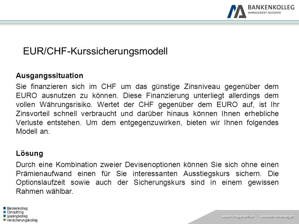 www.richtigerkurs. at www.richtigerkurs. at - www.bankenkolleg.at EUR/CHF-Kurssicherungsmodell Ausgangssituation Sie finanzieren sich im CHF um das gü