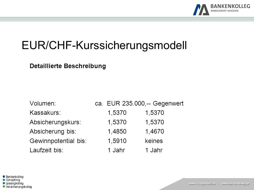 www.richtigerkurs. at www.richtigerkurs. at - www.bankenkolleg.at EUR/CHF-Kurssicherungsmodell Detaillierte Beschreibung Volumen:ca. EUR 235.000,-- Ge