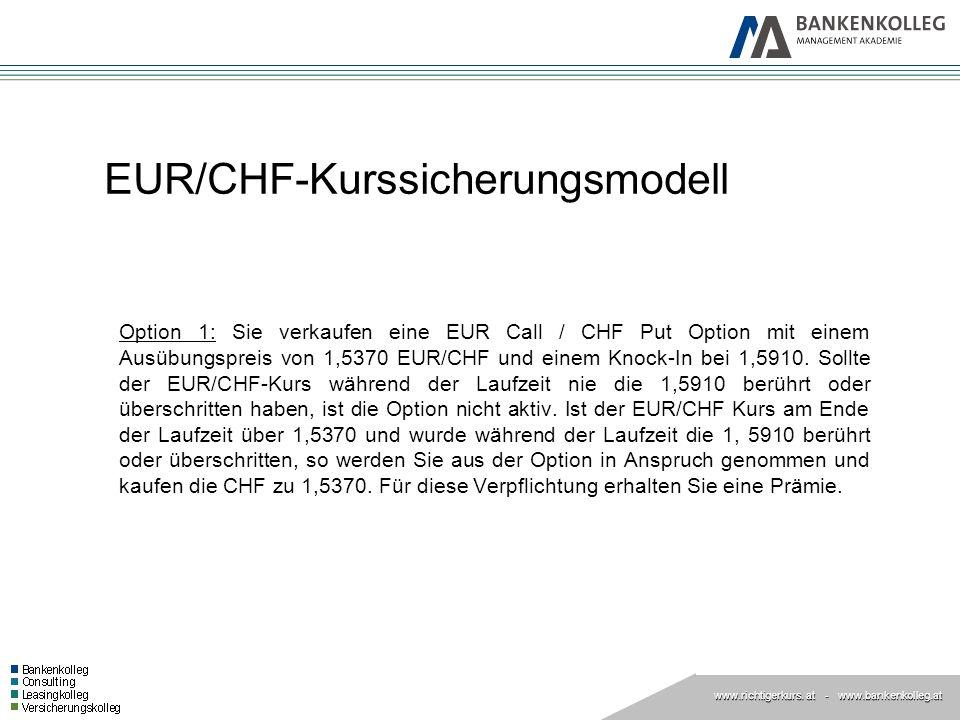 www.richtigerkurs. at www.richtigerkurs. at - www.bankenkolleg.at EUR/CHF-Kurssicherungsmodell Option 1: Sie verkaufen eine EUR Call / CHF Put Option