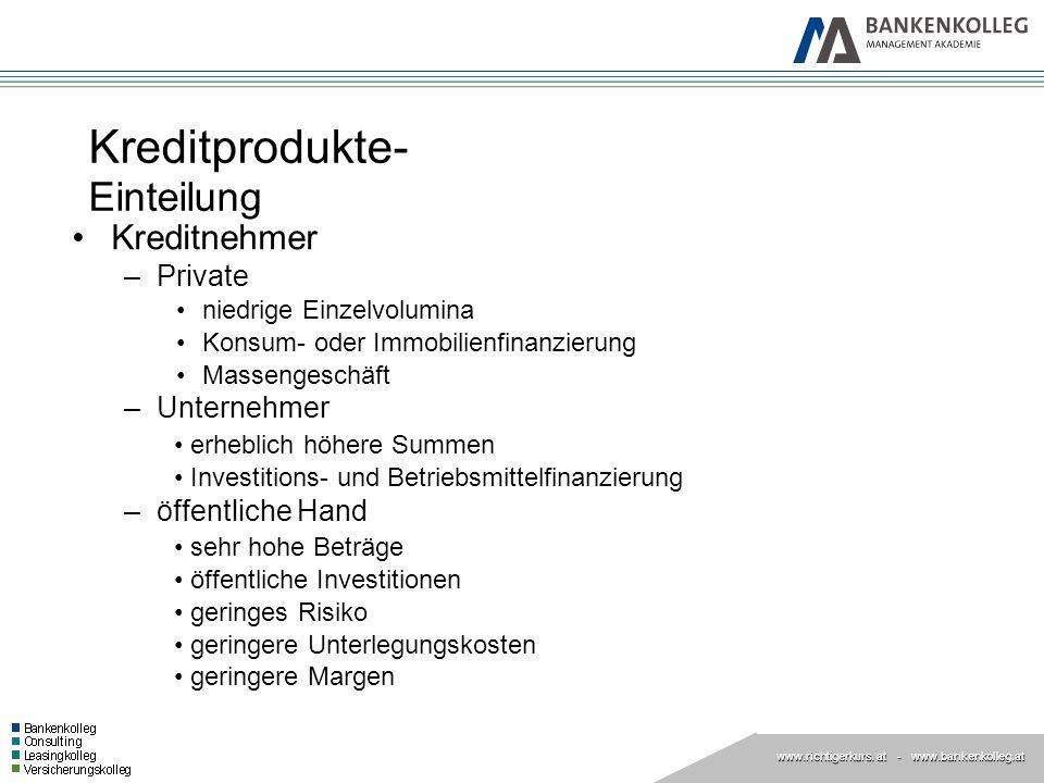 www.richtigerkurs. at www.richtigerkurs. at - www.bankenkolleg.at Kreditprodukte- Einteilung Kreditnehmer –Private niedrige Einzelvolumina Konsum- ode