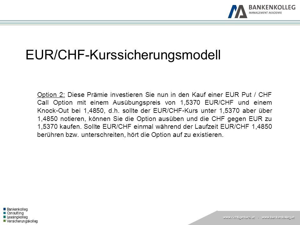 www.richtigerkurs. at www.richtigerkurs. at - www.bankenkolleg.at EUR/CHF-Kurssicherungsmodell Option 2: Diese Prämie investieren Sie nun in den Kauf